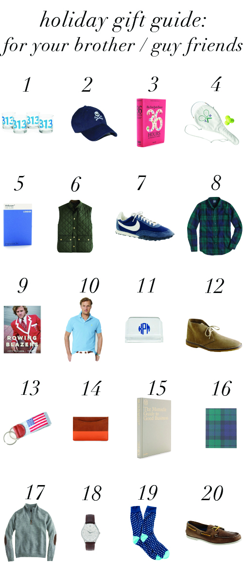 what to give your brother for christmas - What To Give For Christmas